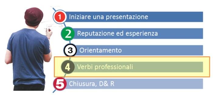 lezione_19_immagine
