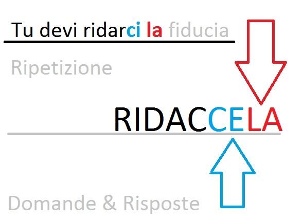 esercizio_ci_ce_la_gli__immagine