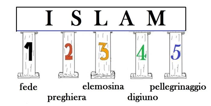 ramadan_pilastri_immagine